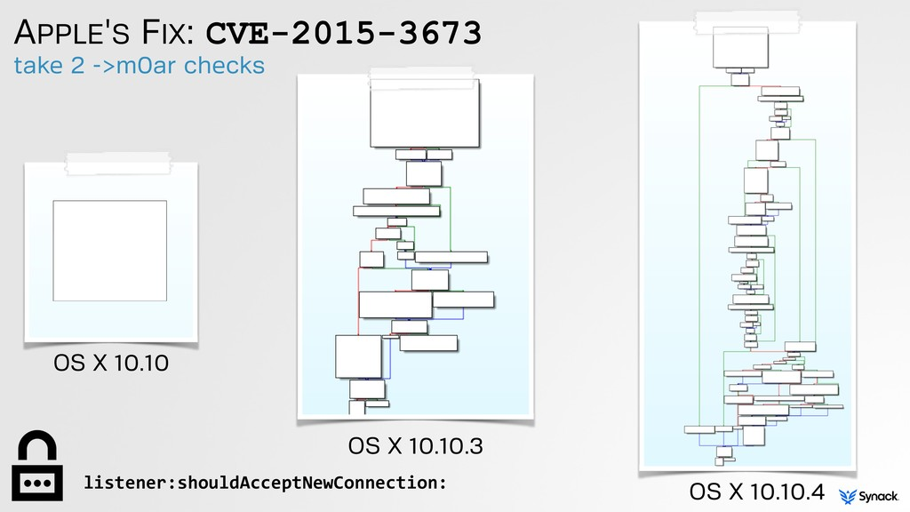 take 2 ->m0ar checks APPLE'S FIX: CVE-2015-3673...