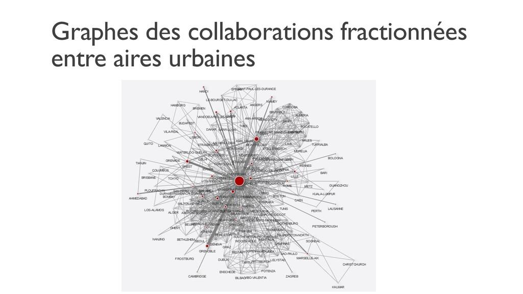 Graphes des collaborations fractionnées entre a...