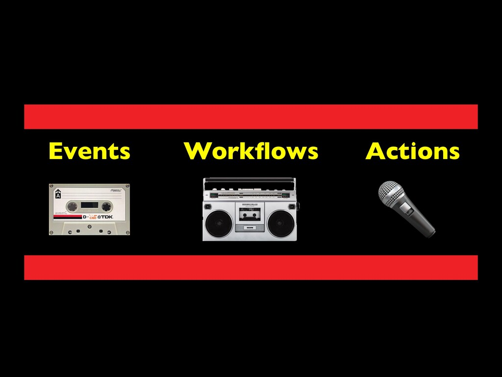 Events Actions Workflows