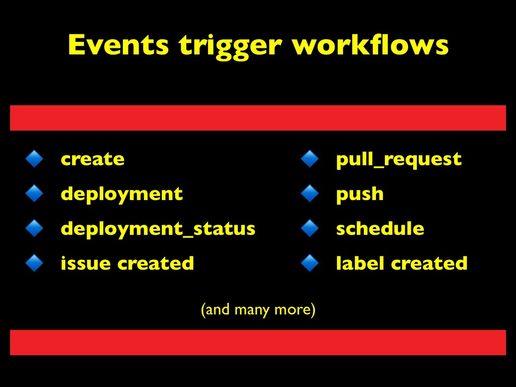 create deployment deployment_status issue creat...