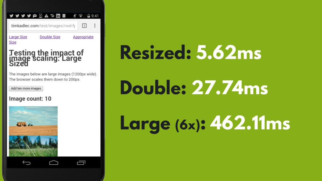 Resized: 5.62ms Double: 27.74ms Large (6x): 462...