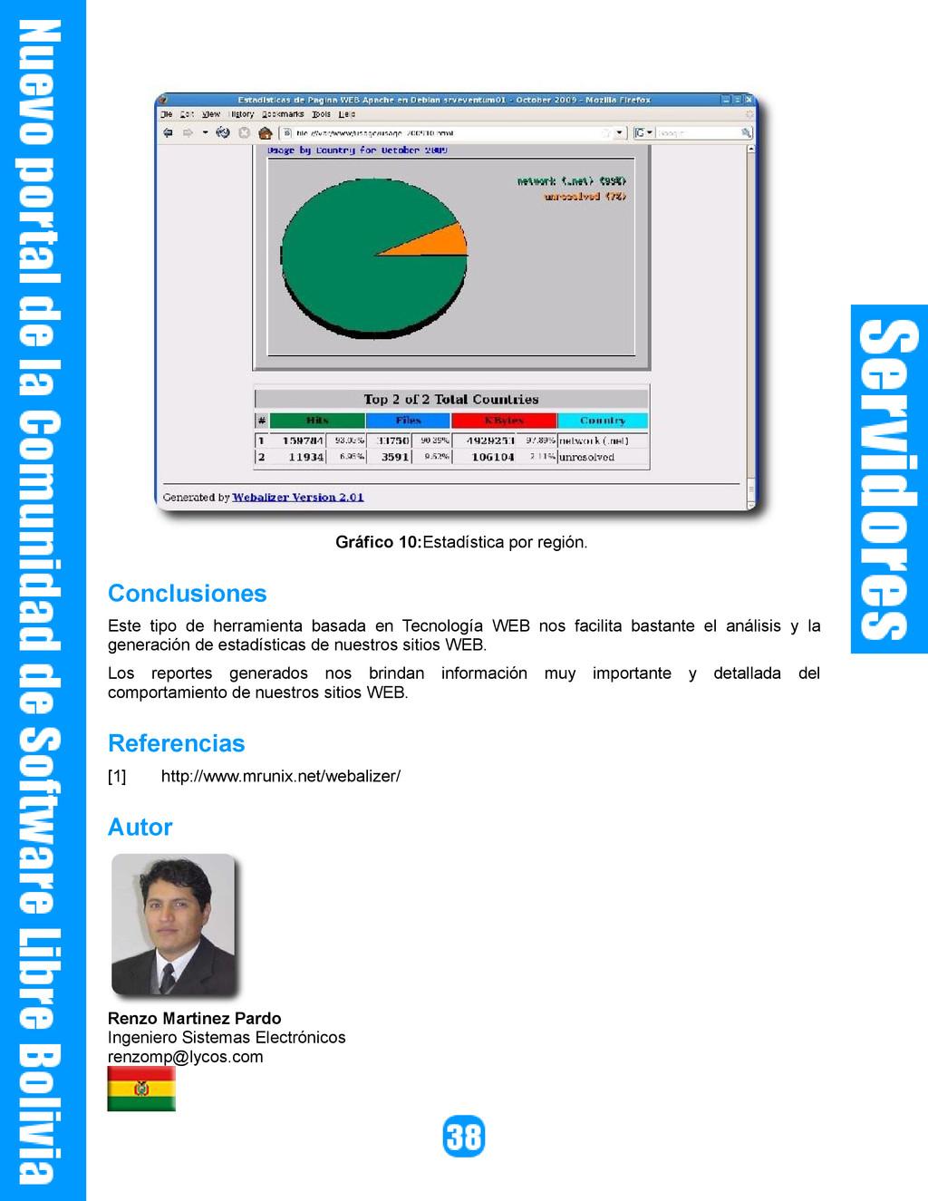 Gráfico 10:Estadística por región. Conclusiones...