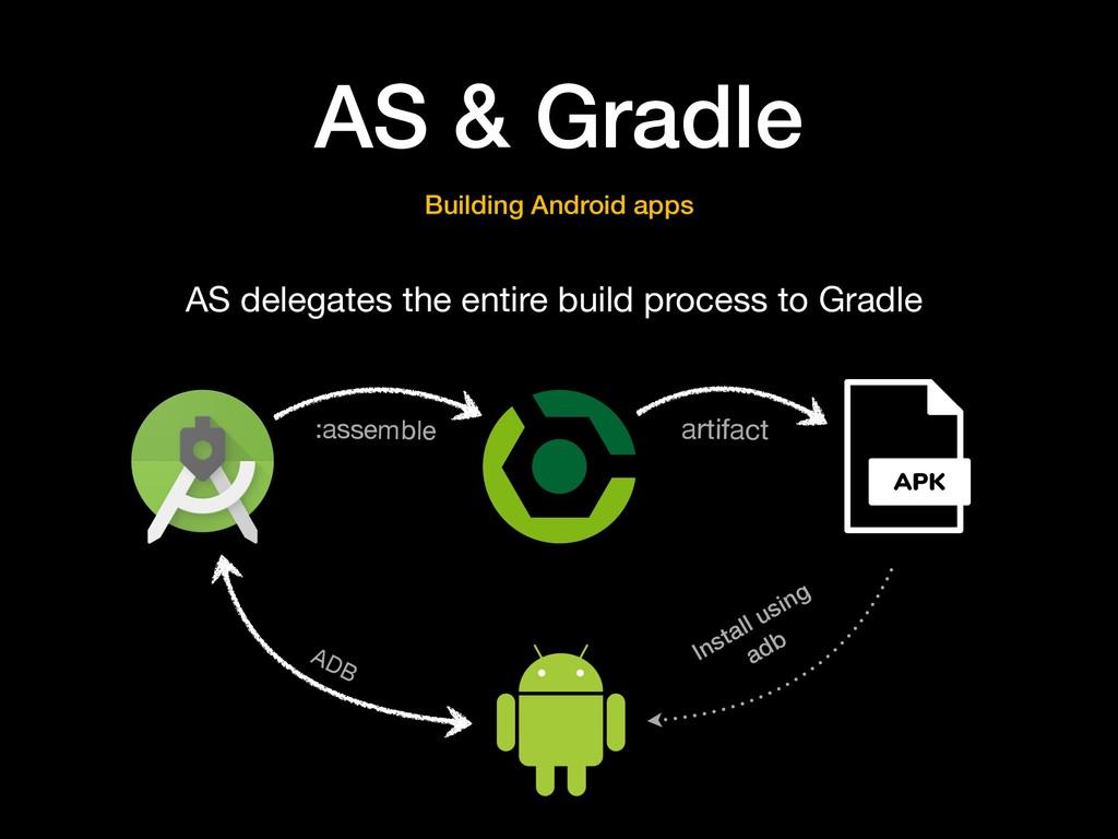 AS & Gradle AS delegates the entire build proce...