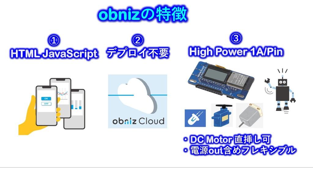 ① HTML JavaScript ③ High Power 1A/Pin ② デプロイ不要 ...