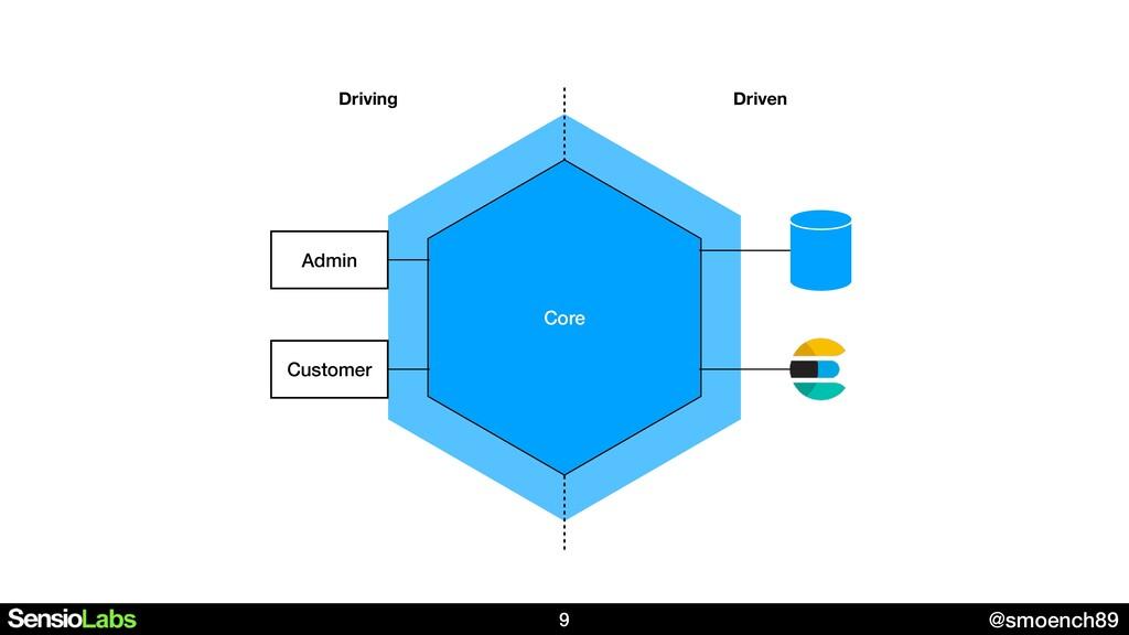 @smoench89 9 Core Admin Customer Driven Driving