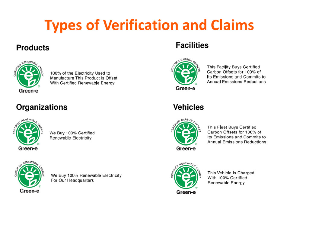Organizations Products Facilities Vehicles Type...