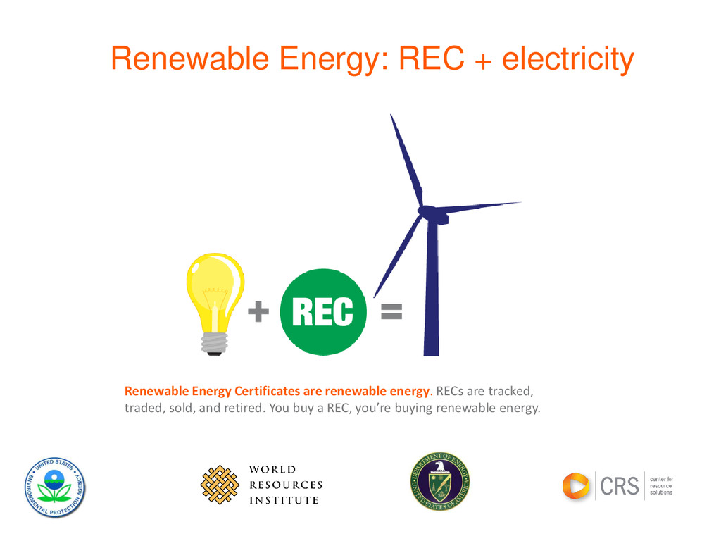 Renewable Energy: REC + electricity Renewable E...