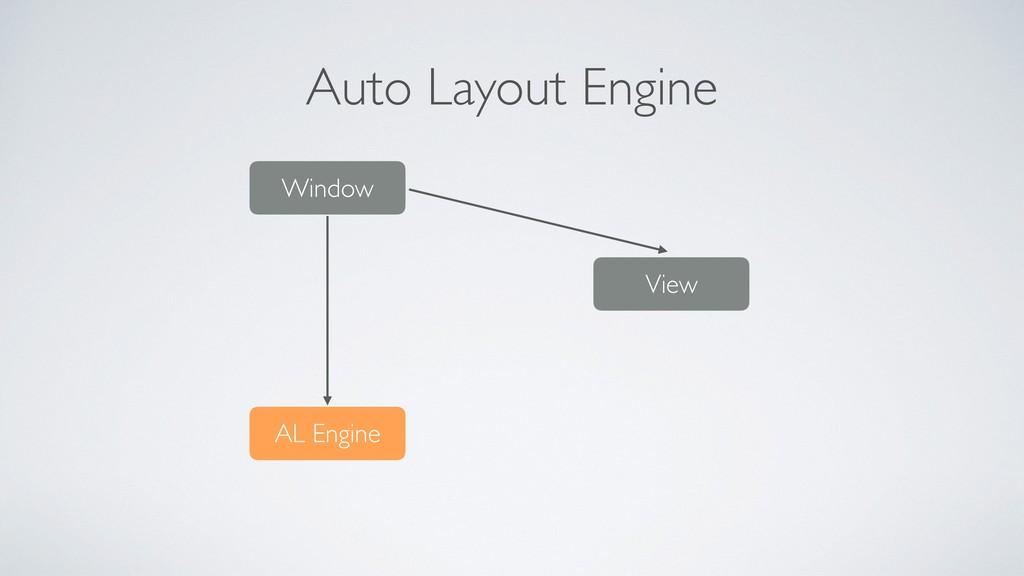 Auto Layout Engine Window AL Engine View