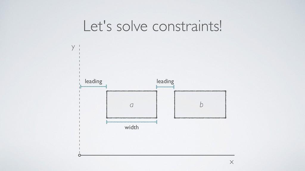 Let's solve constraints! x b y a leading leadin...