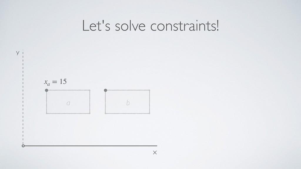 Let's solve constraints! x b y a xa = 15