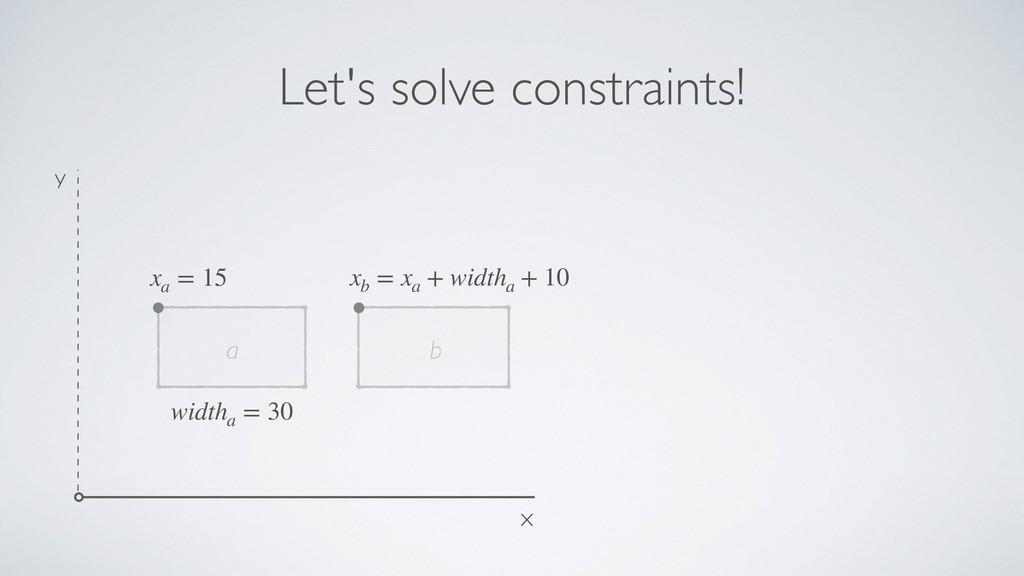 Let's solve constraints! x b y a xa = 15 widtha...