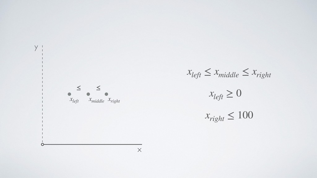 xleft ≤ xmiddle ≤ xright xleft ≥ 0 xright ≤ 100...