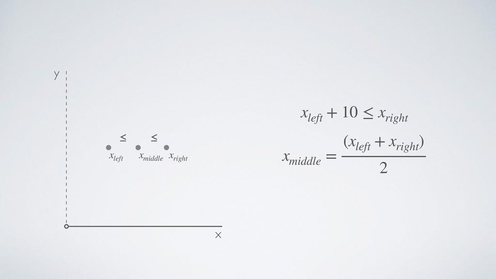 xmiddle = (xleft + xright ) 2 xleft + 10 ≤ xrig...