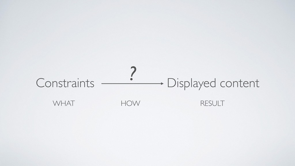 Constraints Displayed content ? WHAT RESULT HOW