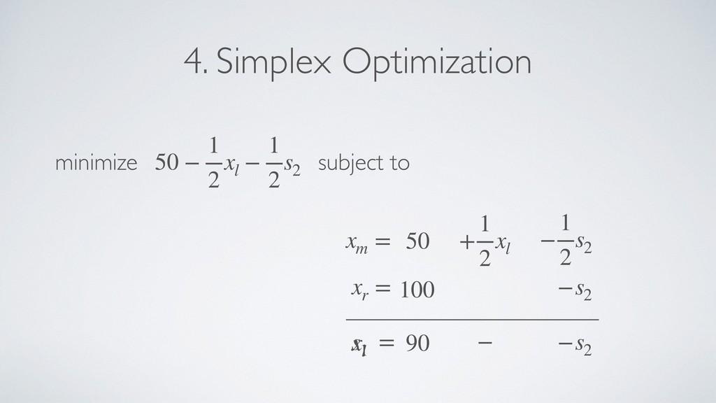 4. Simplex Optimization s1 xr = minimize subjec...