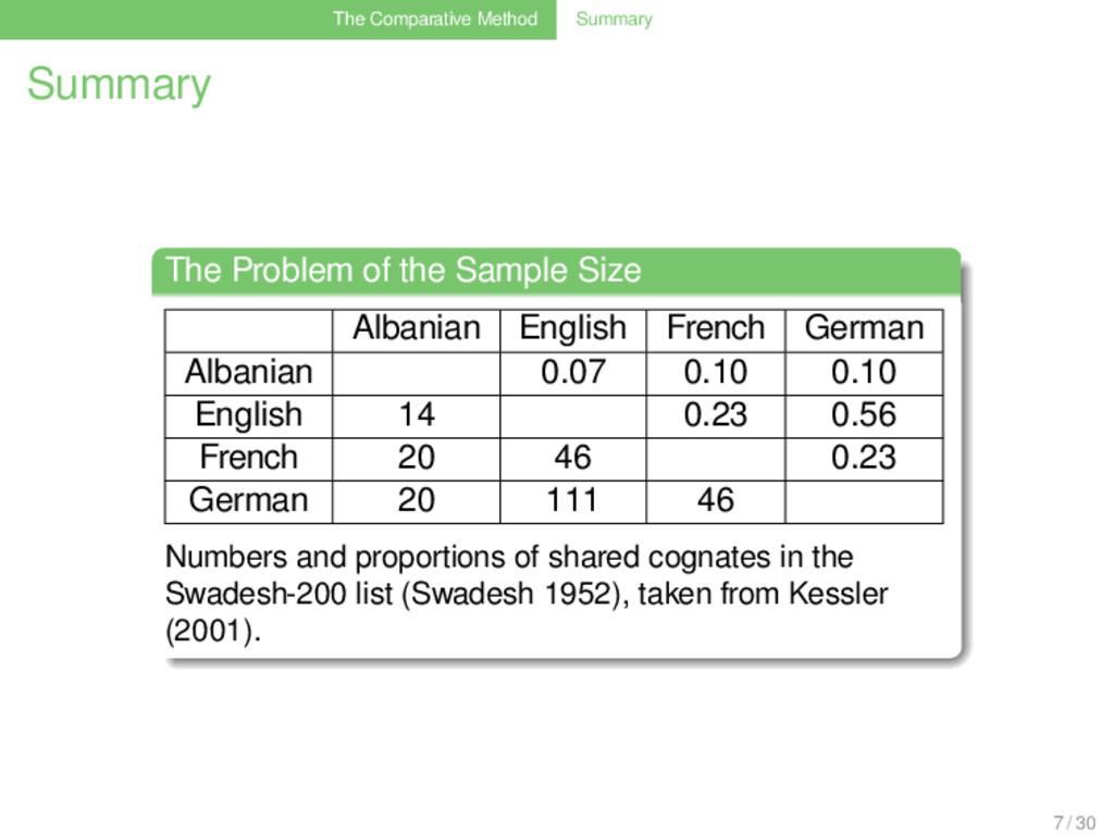 The Comparative Method Summary Summary . The Pr...
