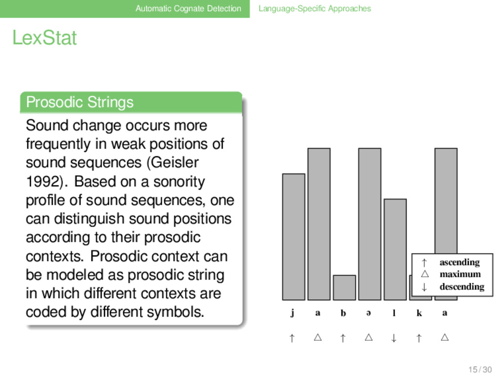 Automatic Cognate Detection Language-Specific Ap...