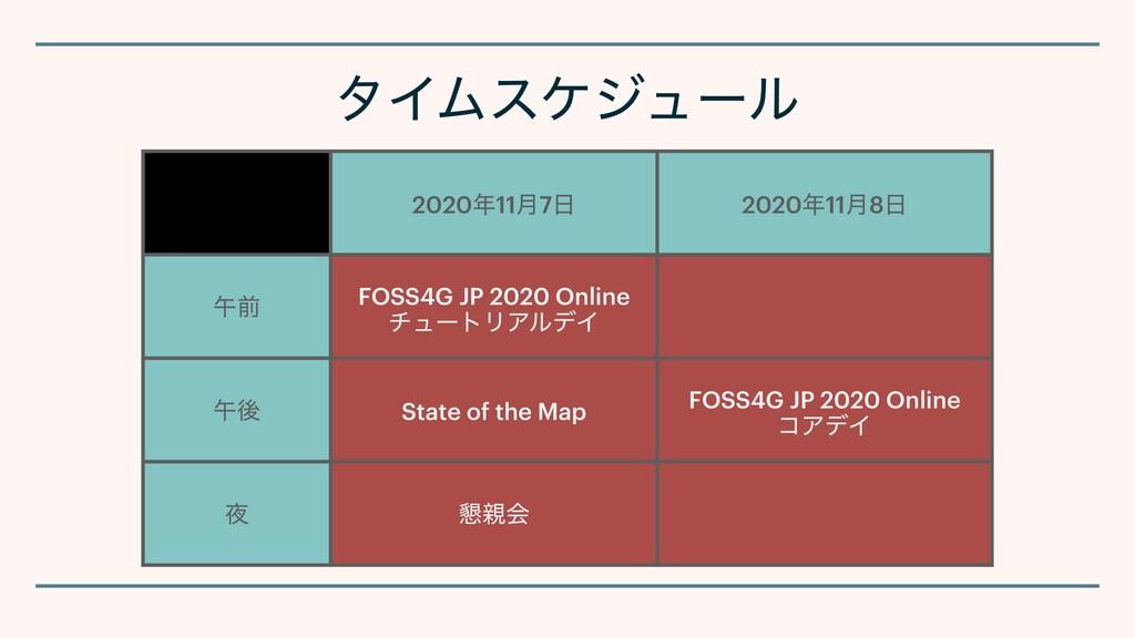 202011݄7 202011݄8 ޕલ FOSS4G JP 2020 Online ...