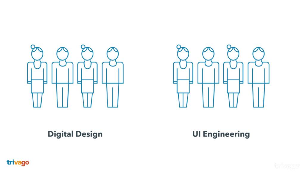 Digital Design UI Engineering