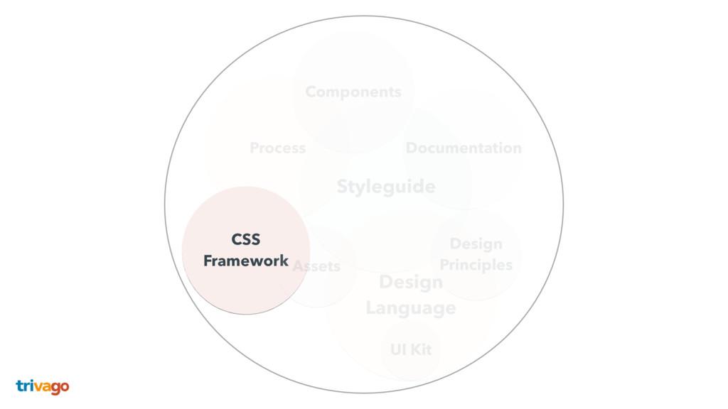 Components Process CSS  Framework Styleguide D...