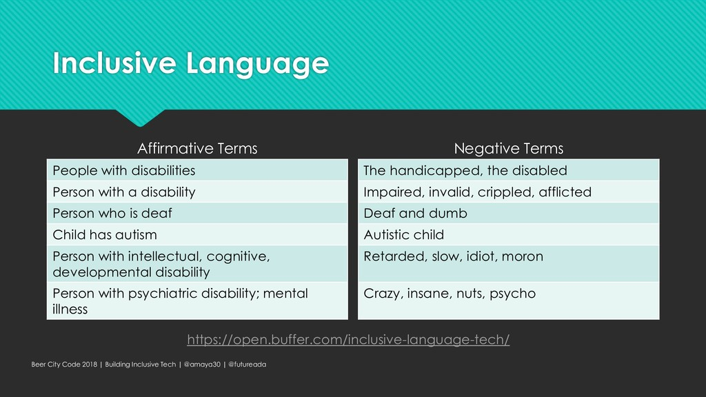 Inclusive Language Affirmative Terms People wit...