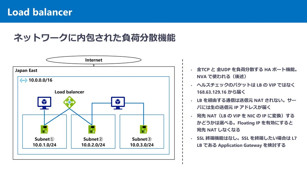 Load balancer ネットワークに内包された負荷分散機能 Japan East 10....