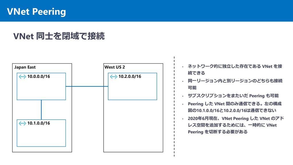 VNet Peering VNet 同士を閉域で接続 Japan East 10.0.0.0/...