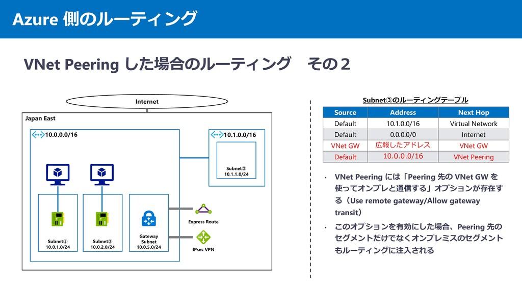 Azure 側のルーティング VNet Peering した場合のルーティング その2 Jap...