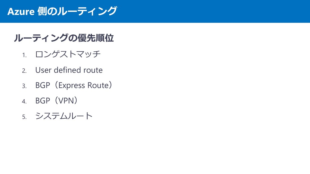 Azure 側のルーティング ルーティングの優先順位 1. ロンゲストマッチ 2. User ...
