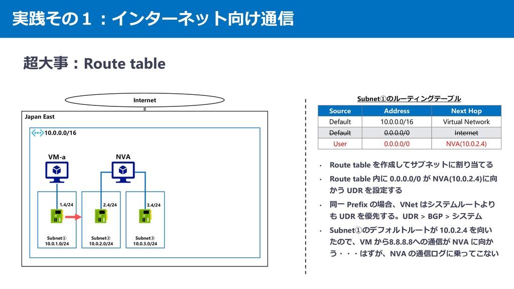 実践その1:インターネット向け通信 超大事:Route table Japan East 10...