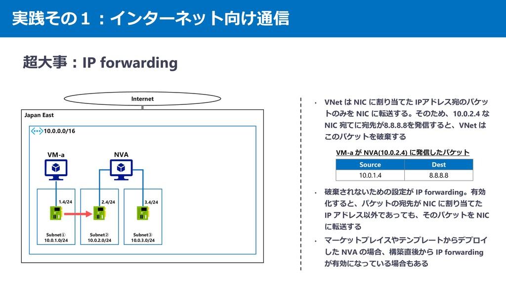 実践その1:インターネット向け通信 超大事:IP forwarding Japan East ...