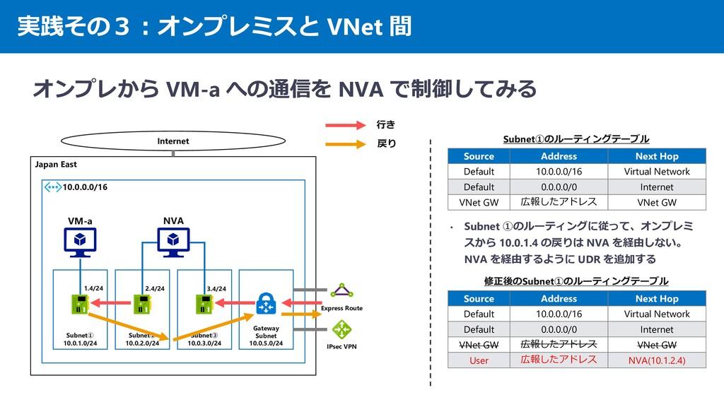 実践その3:オンプレミスと VNet 間 オンプレから VM-a への通信を NVA で制御し...