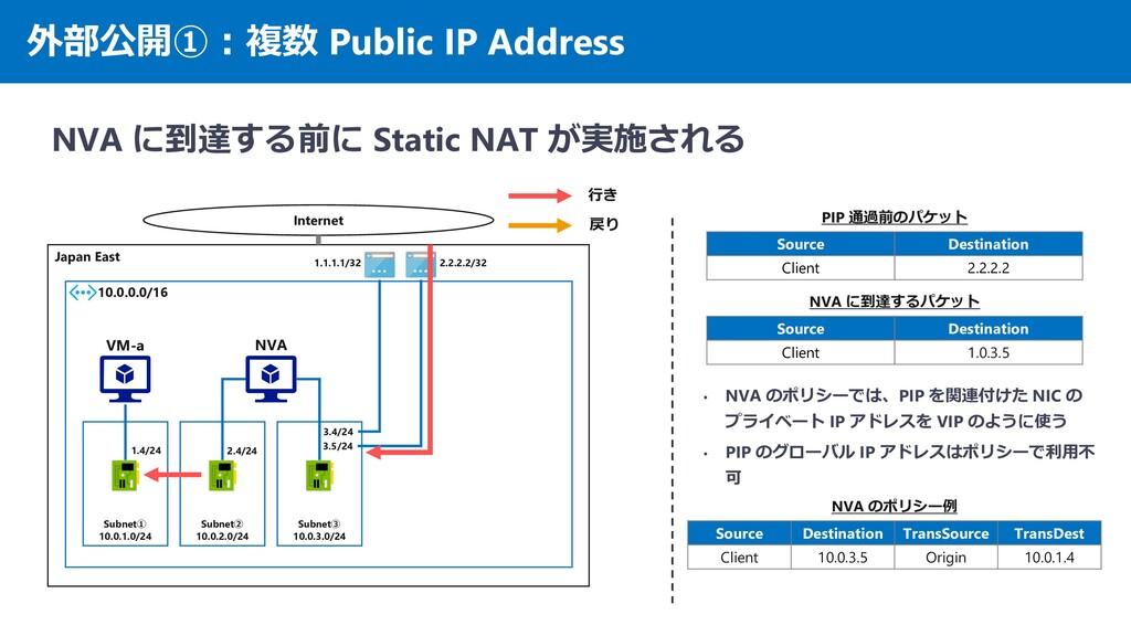 外部公開①:複数 Public IP Address NVA に到達する前に Static N...
