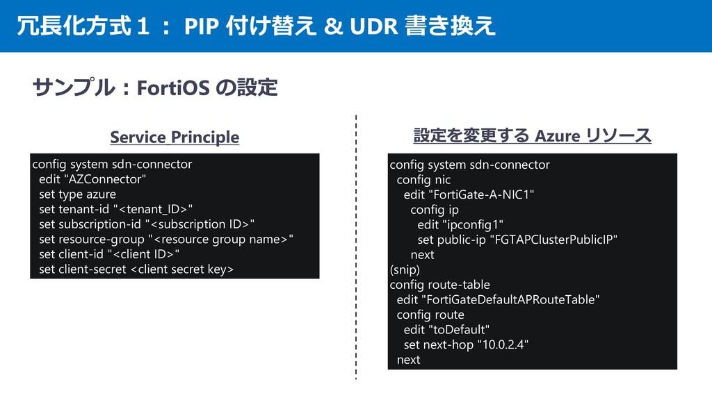 冗長化方式1: PIP 付け替え & UDR 書き換え サンプル:FortiOS の設定 Se...