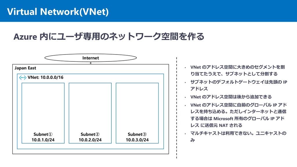 Virtual Network(VNet) Azure 内にユーザ専用のネットワーク空間を作る...
