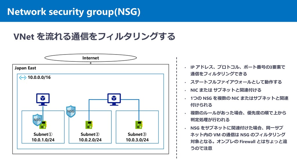 Network security group(NSG) VNet を流れる通信をフィルタリング...
