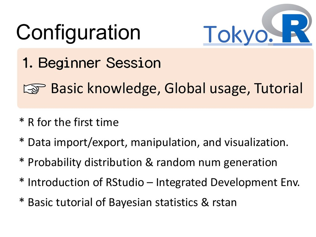 Configuration 1. Beginner Session Basic knowled...