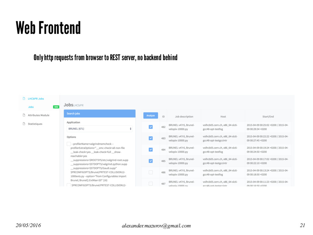 Web Frontend Only http requests from browser to...