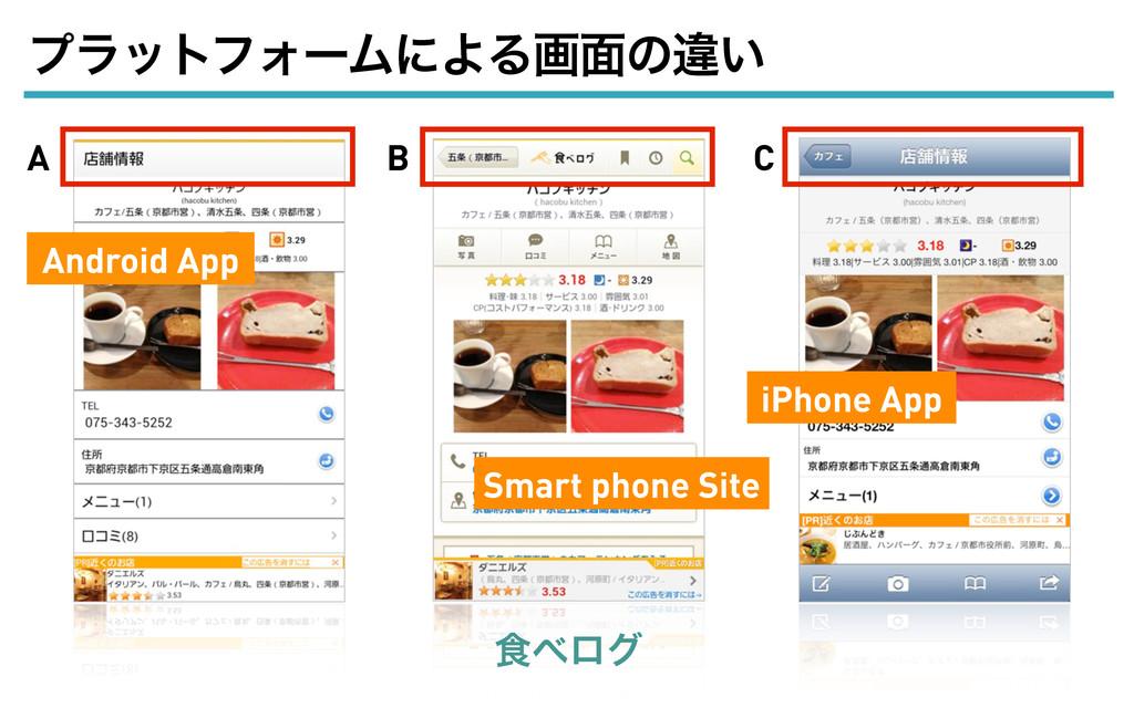 ϓϥοτϑΥʔϜʹΑΔը໘ͷҧ͍ ৯ϩά Android App A B C Smart p...
