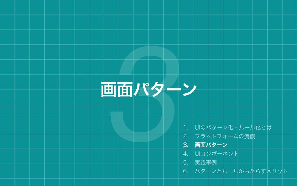 3 ը໘ύλʔϯ  6*ͷύλʔϯԽɾϧʔϧԽͱ  ϓϥοτϑΥʔϜͷྲّྀ ...
