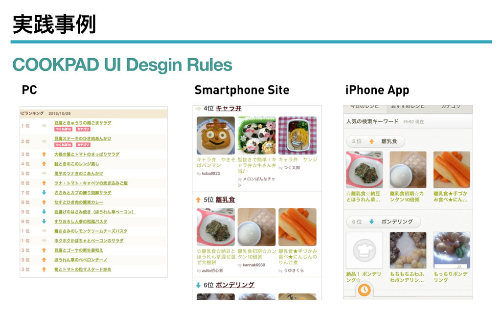 ࣮ફࣄྫ COOKPAD UI Desgin Rules PC Smartphone Site...