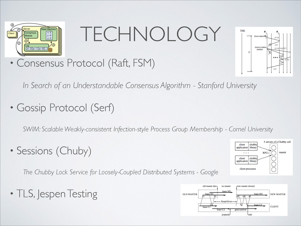 TECHNOLOGY • Consensus Protocol (Raft, FSM)  ...