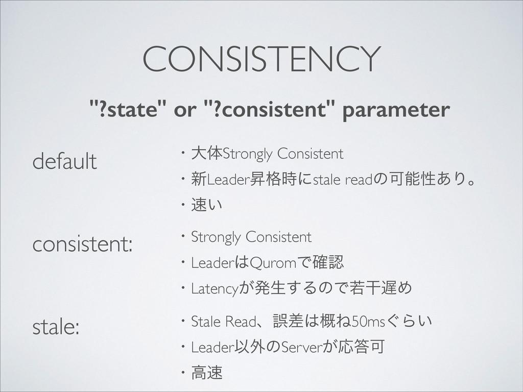 CONSISTENCY default  ! ! consistent:  ! ! s...