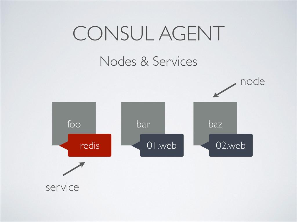 CONSUL AGENT Nodes & Services foo bar baz redis...