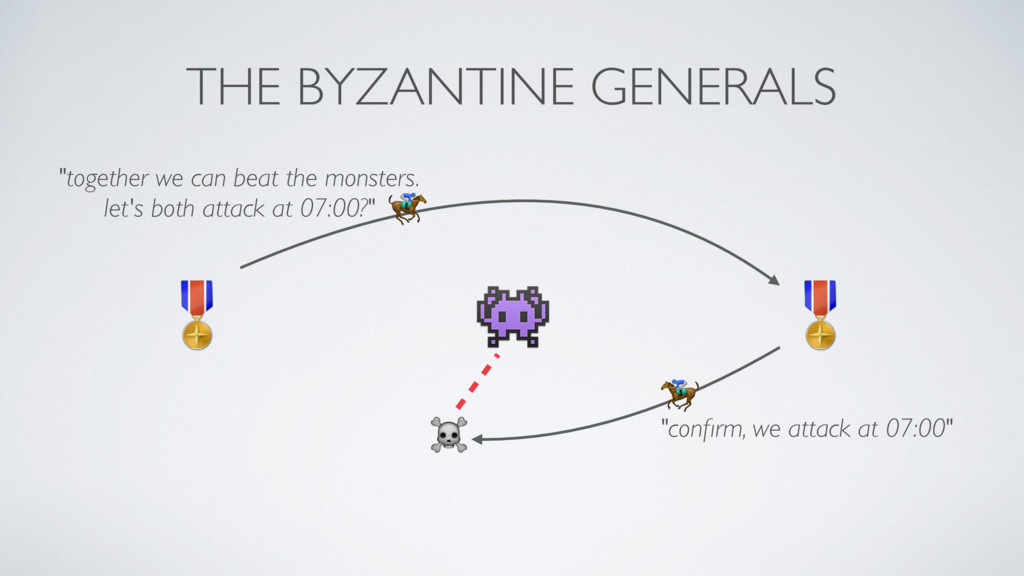 "THE BYZANTINE GENERALS    ""together we can beat..."