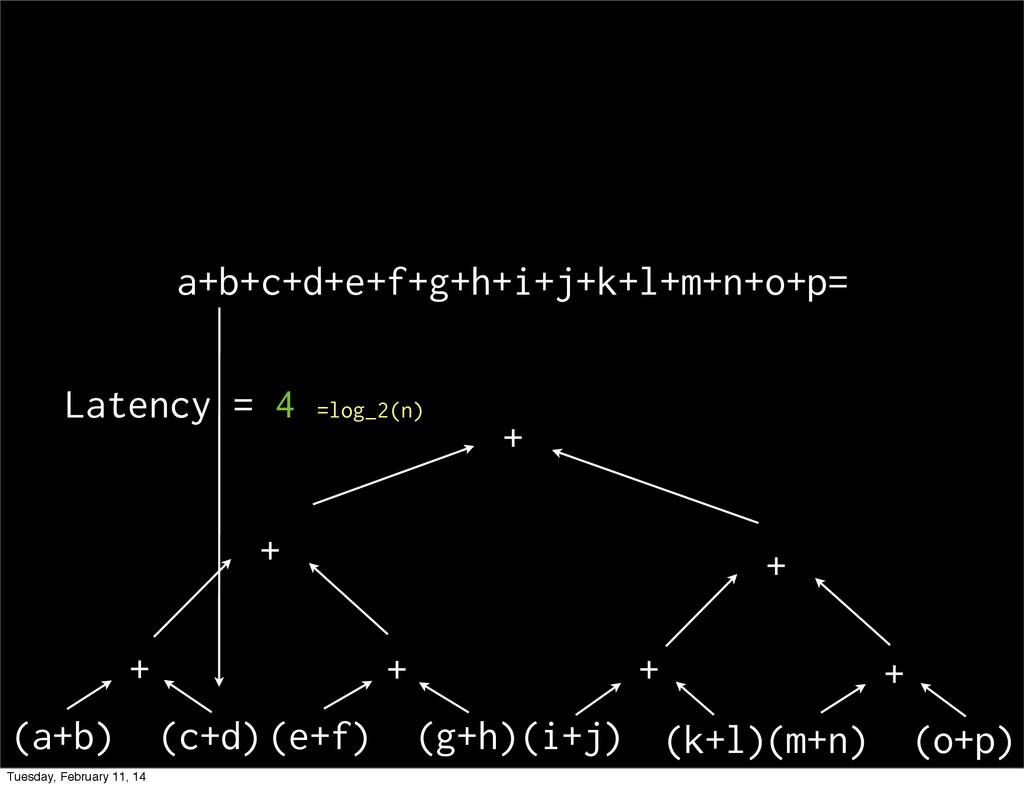 a+b+c+d+e+f+g+h+i+j+k+l+m+n+o+p= (a+b) (c+d) + ...