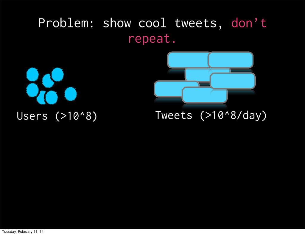 Tweets (>10^8/day) Users (>10^8) Problem: show ...