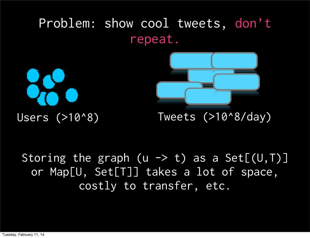 Problem: show cool tweets, don't repeat. Tweets...