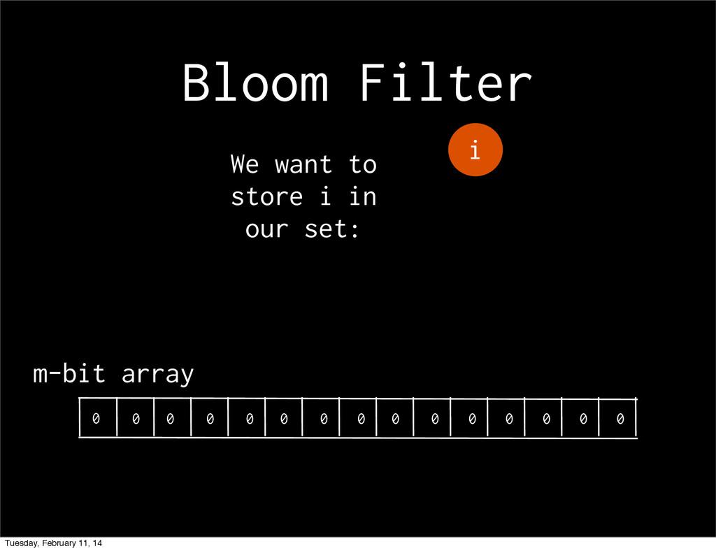 Bloom Filter m-bit array i 0 0 0 0 0 0 0 0 0 0 ...