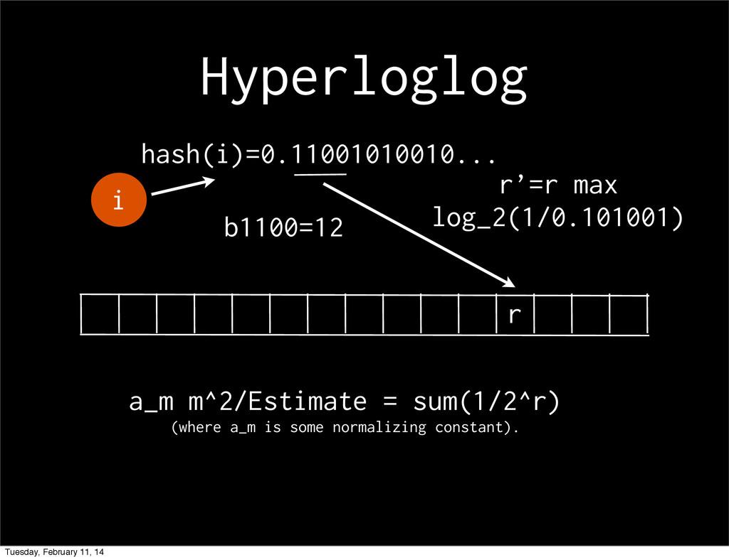 Hyperloglog hash(i)=0.11001010010... i b1100=12...